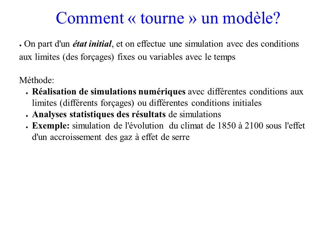 Comment « tourne » un modèle? On part d'un état initial, et on effectue une simulation avec des conditions aux limites (des forçages) fixes ou variabl