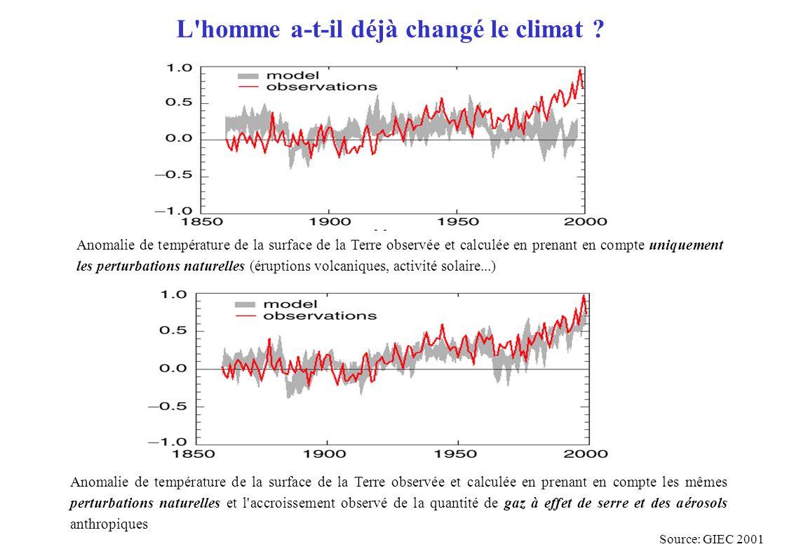 L'homme a-t-il déjà changé le climat ? Anomalie de température de la surface de la Terre observée et calculée en prenant en compte uniquement les pert
