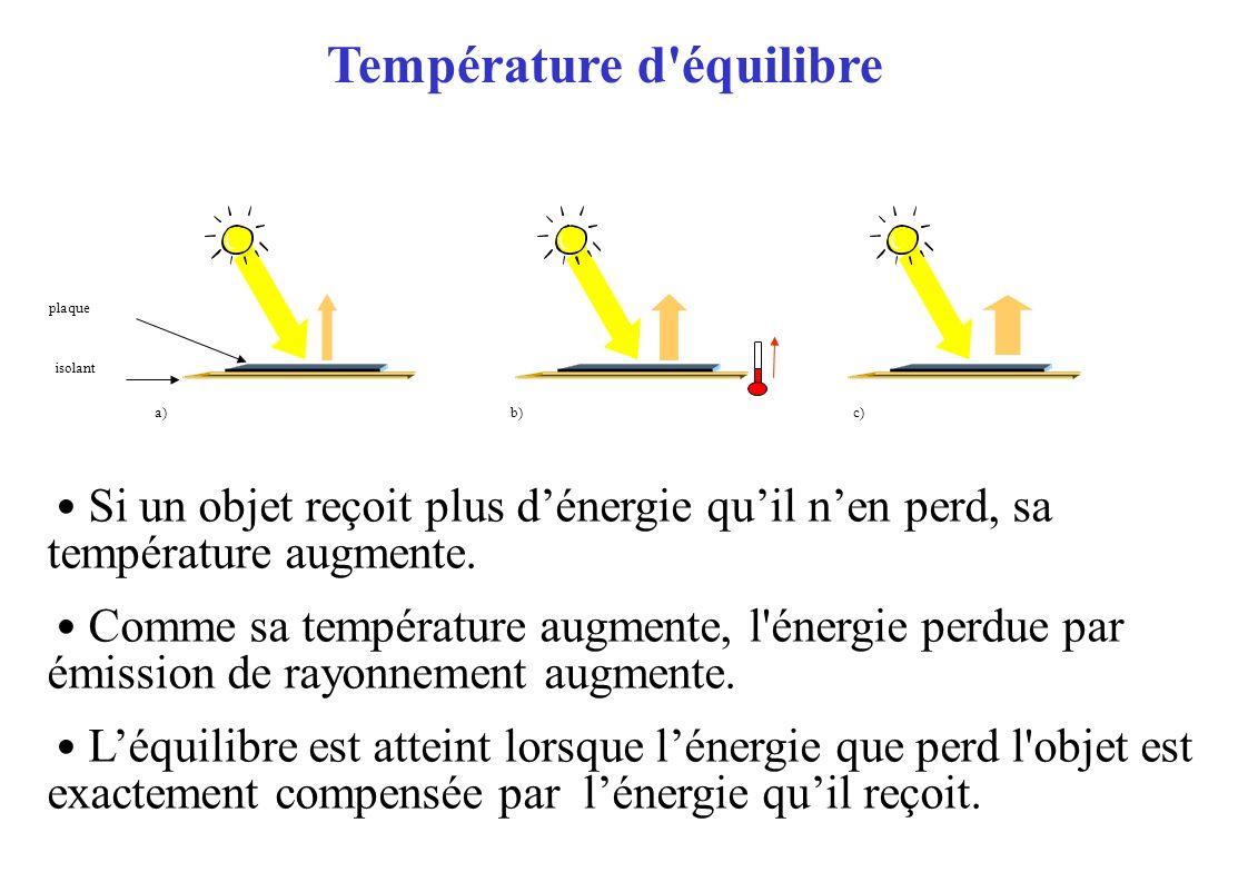 a)plaque isolant b)c) Température d'équilibre Si un objet reçoit plus dénergie quil nen perd, sa température augmente. Comme sa température augmente,