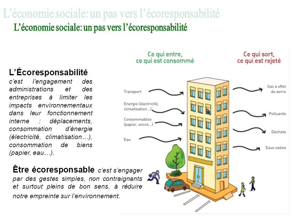 LÉcoresponsabilité cest lengagement des administrations et des entreprises à limiter les impacts environnementaux dans leur fonctionnement interne : déplacements, consommation dénergie (électricité, climatisation…), consommation de biens (papier, eau…).