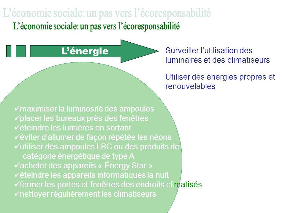 Lénergie Surveiller lutilisation des luminaires et des climatiseurs Utiliser des énergies propres et renouvelables maximiser la luminosité des ampoule