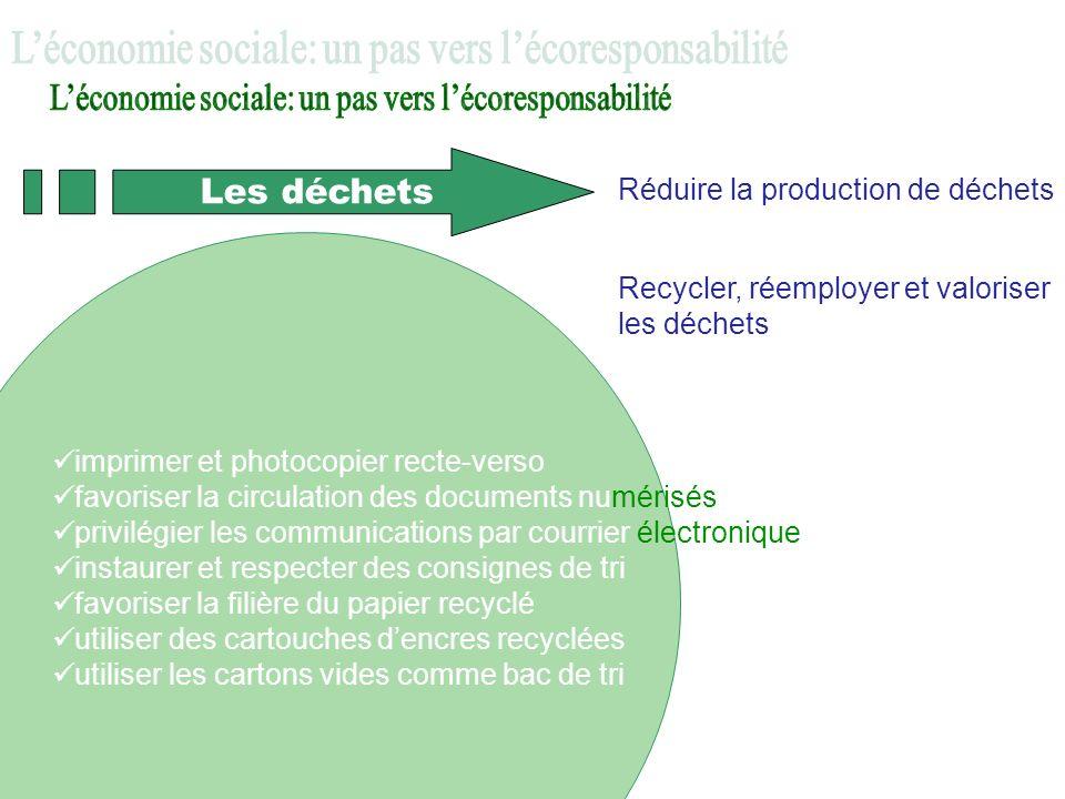 Les déchets Réduire la production de déchets Recycler, réemployer et valoriser les déchets imprimer et photocopier recte-verso favoriser la circulatio