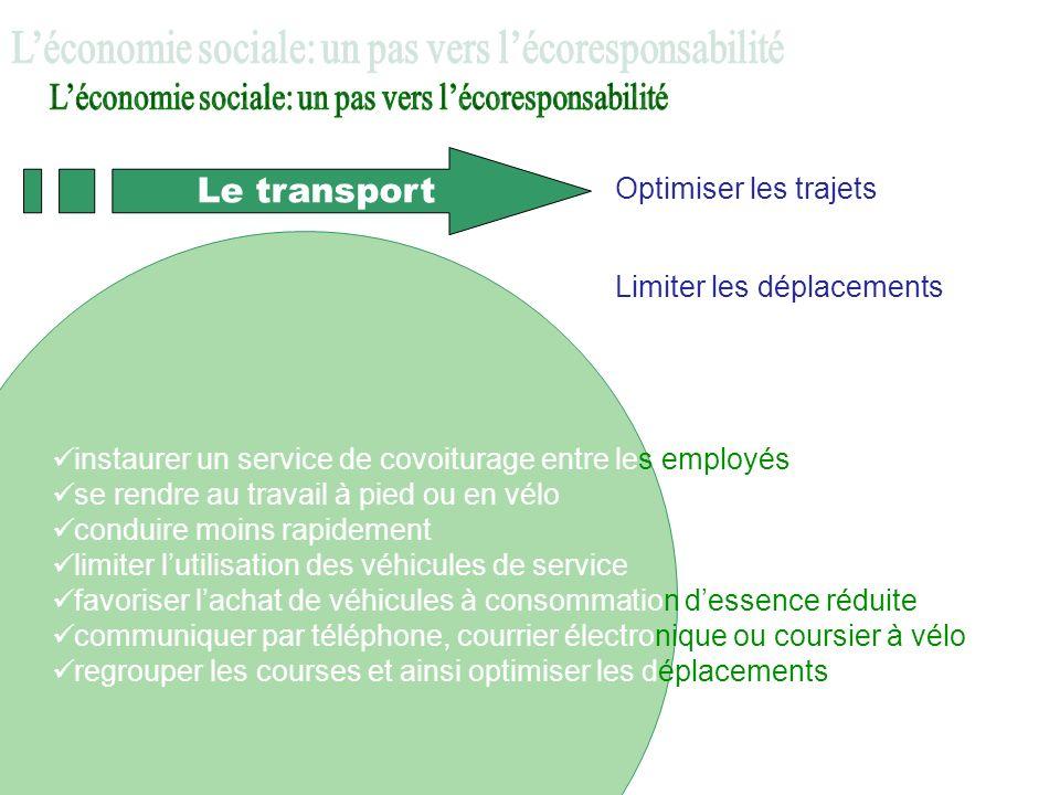 Le transport Optimiser les trajets Limiter les déplacements instaurer un service de covoiturage entre les employés se rendre au travail à pied ou en v