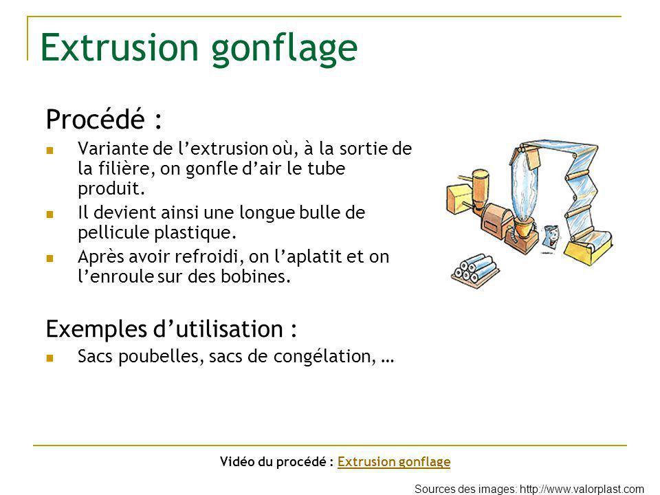 Extrusion gonflage Procédé : Variante de lextrusion où, à la sortie de la filière, on gonfle dair le tube produit. Il devient ainsi une longue bulle d