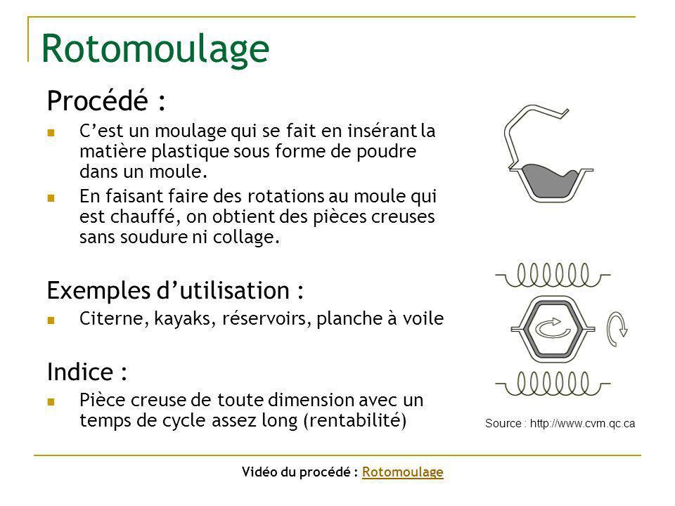 Rotomoulage Procédé : Cest un moulage qui se fait en insérant la matière plastique sous forme de poudre dans un moule. En faisant faire des rotations