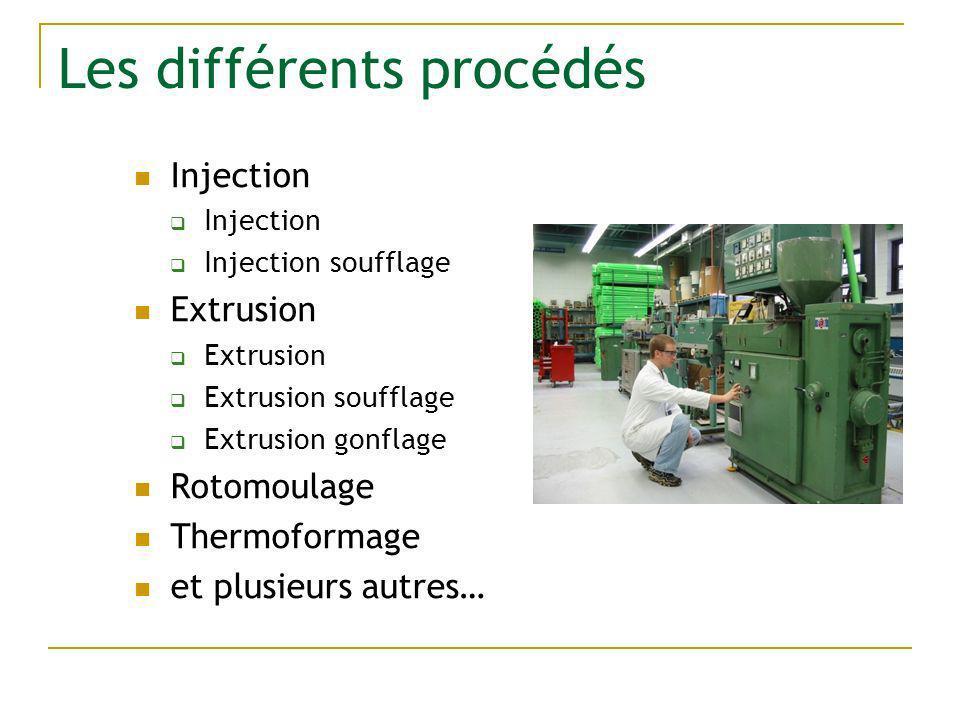 Les différents procédés Injection Injection soufflage Extrusion Extrusion soufflage Extrusion gonflage Rotomoulage Thermoformage et plusieurs autres…