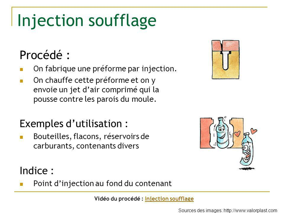 Injection soufflage