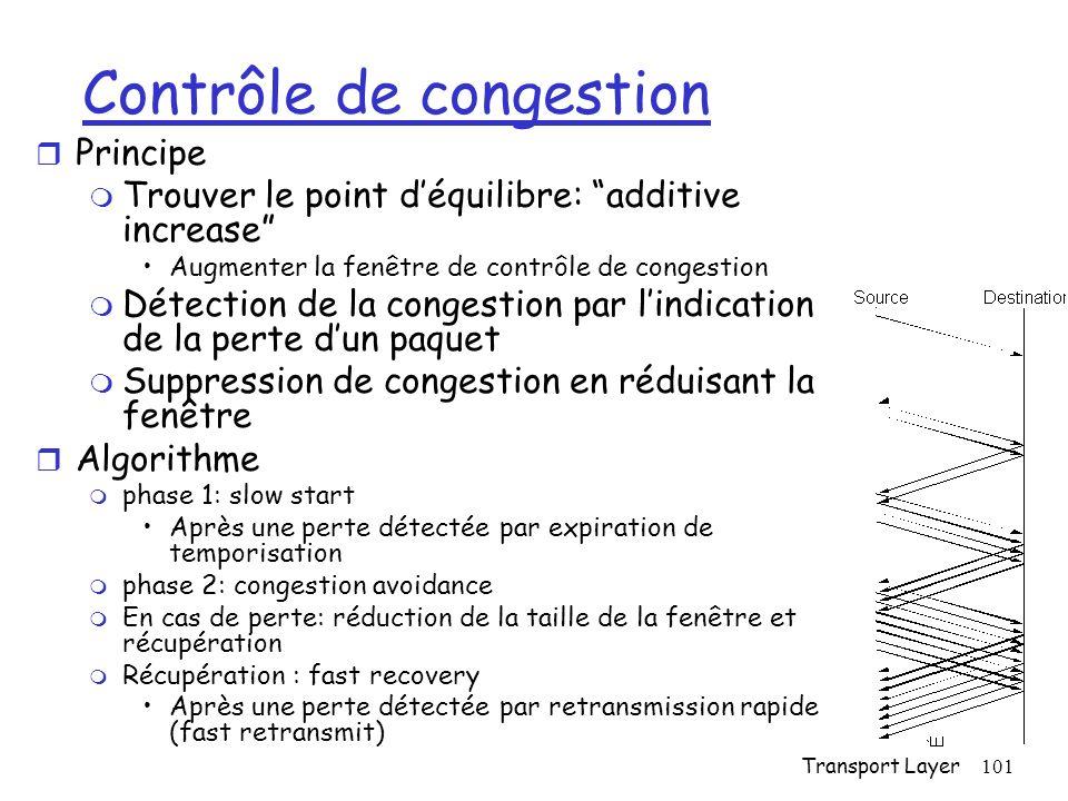 Transport Layer101 Contrôle de congestion r Principe m Trouver le point déquilibre: additive increase Augmenter la fenêtre de contrôle de congestion m Détection de la congestion par lindication de la perte dun paquet m Suppression de congestion en réduisant la fenêtre r Algorithme m phase 1: slow start Après une perte détectée par expiration de temporisation m phase 2: congestion avoidance m En cas de perte: réduction de la taille de la fenêtre et récupération m Récupération : fast recovery Après une perte détectée par retransmission rapide (fast retransmit)