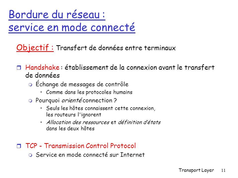 Transport Layer11 Bordure du réseau : service en mode connecté Objectif : Transfert de données entre terminaux r Handshake : établissement de la connexion avant le transfert de données m Échange de messages de contrôle Comme dans les protocoles humains m Pourquoi orienté connection .