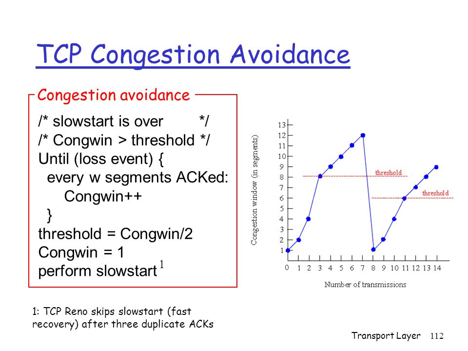 Transport Layer112 TCP Congestion Avoidance /* slowstart is over */ /* Congwin > threshold */ Until (loss event) { every w segments ACKed: Congwin++ }