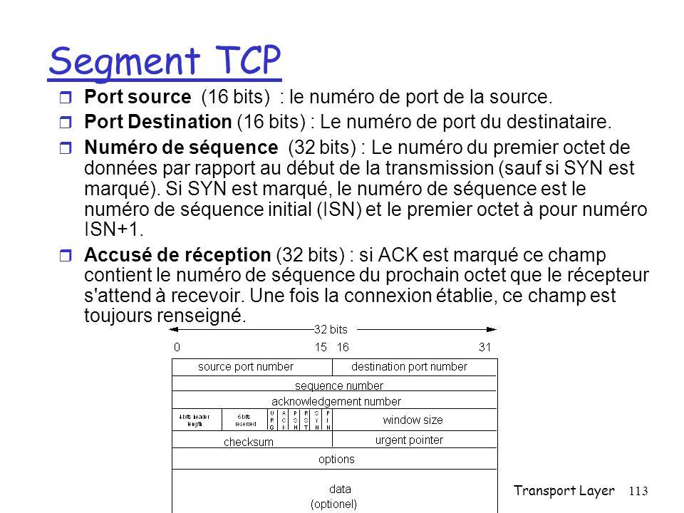 Transport Layer113 Segment TCP Port source (16 bits) : le numéro de port de la source.