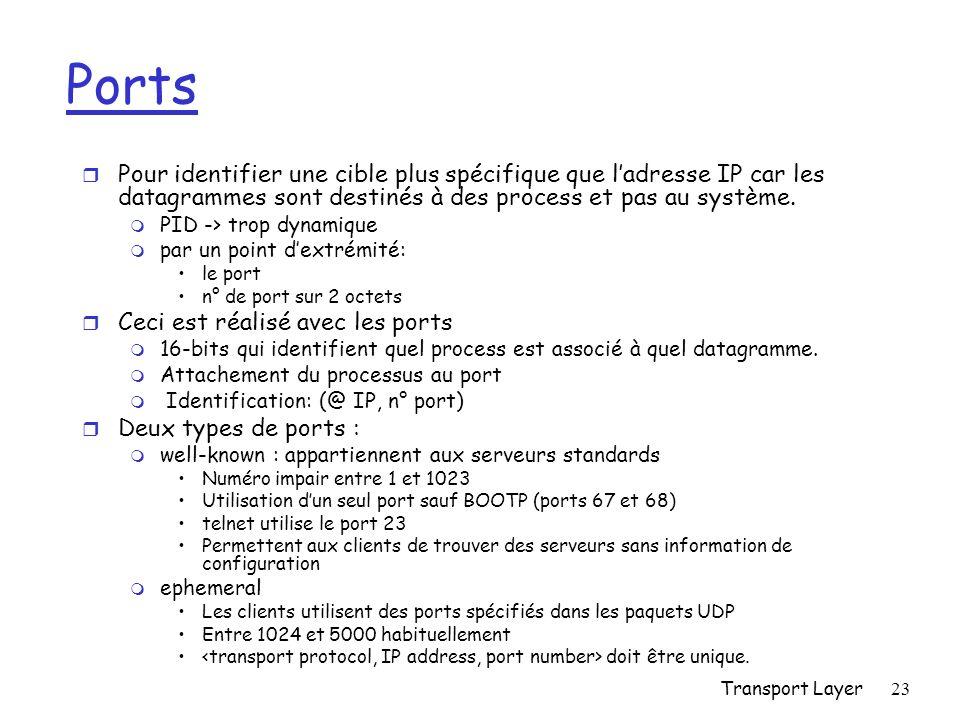 Transport Layer23 Ports r Pour identifier une cible plus spécifique que ladresse IP car les datagrammes sont destinés à des process et pas au système.