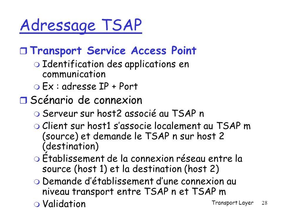 Transport Layer28 Adressage TSAP r Transport Service Access Point m Identification des applications en communication m Ex : adresse IP + Port r Scénario de connexion m Serveur sur host2 associé au TSAP n m Client sur host1 sassocie localement au TSAP m (source) et demande le TSAP n sur host 2 (destination) m Établissement de la connexion réseau entre la source (host 1) et la destination (host 2) m Demande détablissement dune connexion au niveau transport entre TSAP n et TSAP m m Validation