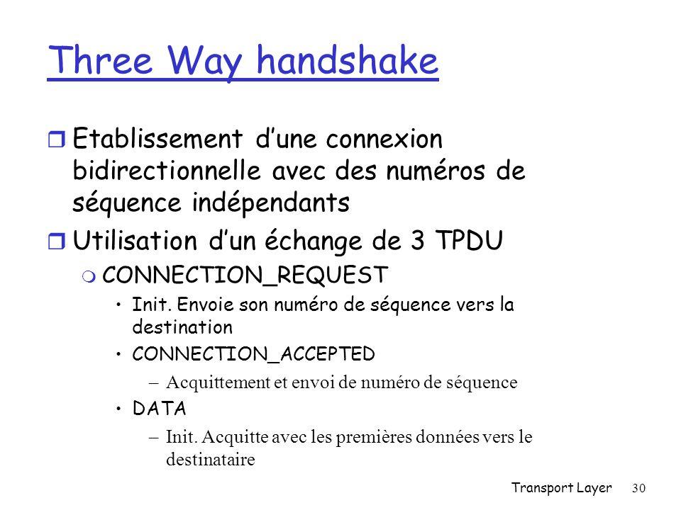 Transport Layer30 Three Way handshake r Etablissement dune connexion bidirectionnelle avec des numéros de séquence indépendants r Utilisation dun échange de 3 TPDU m CONNECTION_REQUEST Init.
