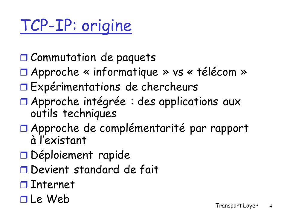 Transport Layer4 TCP-IP: origine r Commutation de paquets r Approche « informatique » vs « télécom » r Expérimentations de chercheurs r Approche intégrée : des applications aux outils techniques r Approche de complémentarité par rapport à lexistant r Déploiement rapide r Devient standard de fait r Internet r Le Web