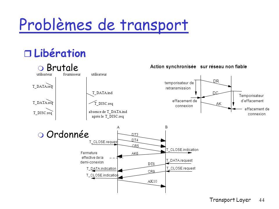 Transport Layer44 Problèmes de transport r Libération m Brutale m Ordonnée Temporisateur deffacement effacement de connexion DR DC AK temporisateur de retransmission effacement de connexion utilisateur fournisseur T_DATA.ind T_DISC.req T_DATA.req absence de T_DATA.ind après le T_DISC.req Action synchronisée sur réseau non fiable AB DT3 AK6 DT8 AK10 DT4 CR5 T_CLOSE.request T_CLOSE.indication Fermeture effective de la demi-conexion CR9 T_CLOSE.request T_CLOSE.indication T_DATA.indication T_DATA.request