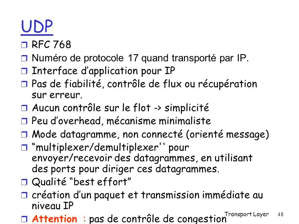Transport Layer48 UDP r RFC 768 r Numéro de protocole 17 quand transporté par IP.