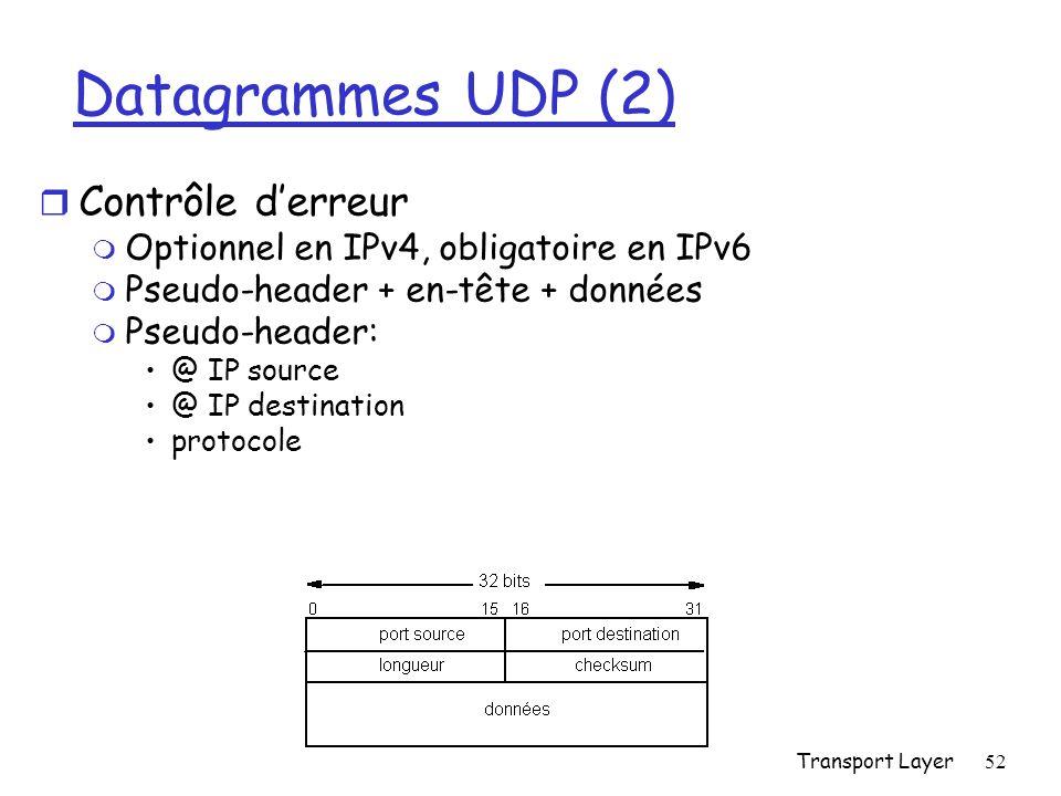 Transport Layer52 Datagrammes UDP (2) r Contrôle derreur m Optionnel en IPv4, obligatoire en IPv6 m Pseudo-header + en-tête + données m Pseudo-header: @ IP source @ IP destination protocole