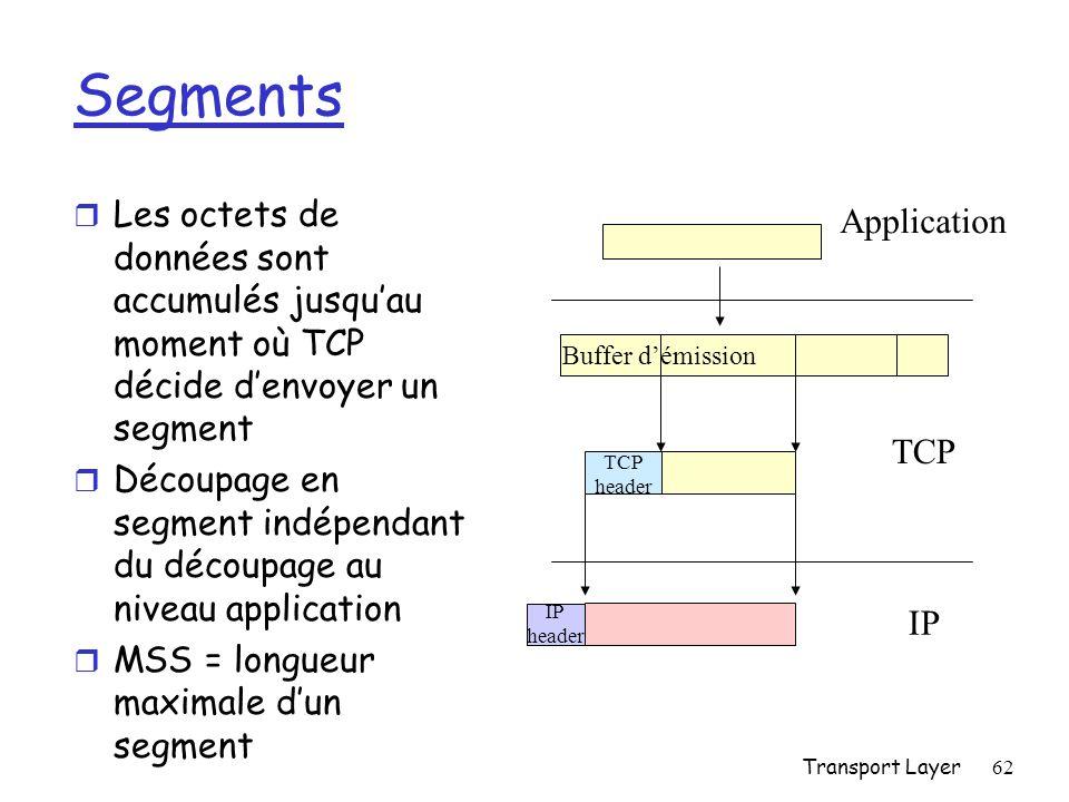 Transport Layer62 Segments r Les octets de données sont accumulés jusquau moment où TCP décide denvoyer un segment r Découpage en segment indépendant du découpage au niveau application r MSS = longueur maximale dun segment Application TCP IP Buffer démission TCP header IP header