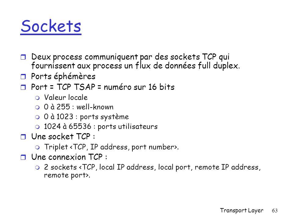 Transport Layer63 Sockets r Deux process communiquent par des sockets TCP qui fournissent aux process un flux de données full duplex.