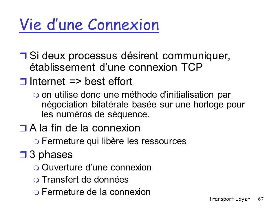 Transport Layer67 Vie dune Connexion r Si deux processus désirent communiquer, établissement dune connexion TCP r Internet => best effort on utilise donc une méthode d initialisation par négociation bilatérale basée sur une horloge pour les numéros de séquence.