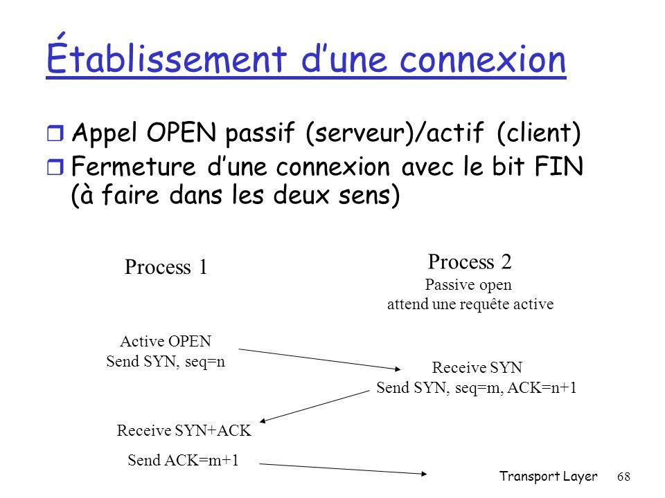 Transport Layer68 Établissement dune connexion r Appel OPEN passif (serveur)/actif (client) r Fermeture dune connexion avec le bit FIN (à faire dans les deux sens) Process 1 Process 2 Passive open attend une requête active Active OPEN Send SYN, seq=n Receive SYN Send SYN, seq=m, ACK=n+1 Receive SYN+ACK Send ACK=m+1