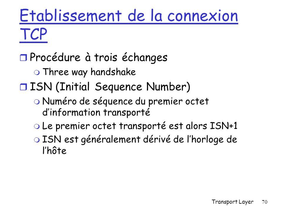 Transport Layer70 Etablissement de la connexion TCP r Procédure à trois échanges m Three way handshake r ISN (Initial Sequence Number) m Numéro de séquence du premier octet dinformation transporté m Le premier octet transporté est alors ISN+1 m ISN est généralement dérivé de lhorloge de lhôte