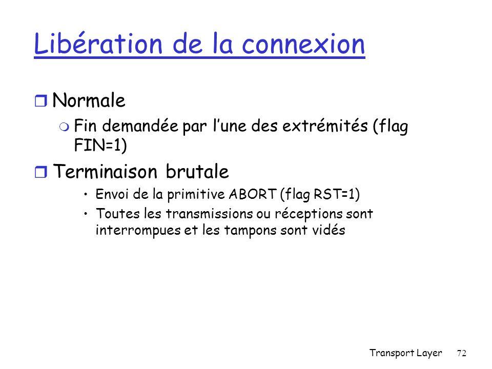 Transport Layer72 Libération de la connexion r Normale m Fin demandée par lune des extrémités (flag FIN=1) r Terminaison brutale Envoi de la primitive ABORT (flag RST=1) Toutes les transmissions ou réceptions sont interrompues et les tampons sont vidés