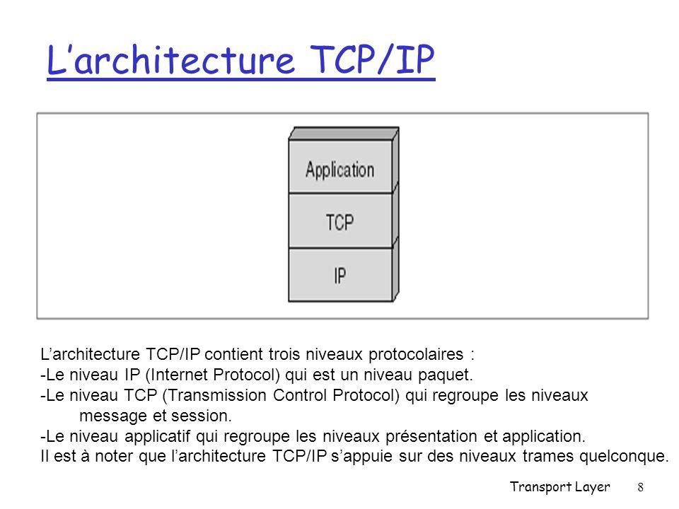 Transport Layer8 Larchitecture TCP/IP Larchitecture TCP/IP contient trois niveaux protocolaires : -Le niveau IP (Internet Protocol) qui est un niveau paquet.