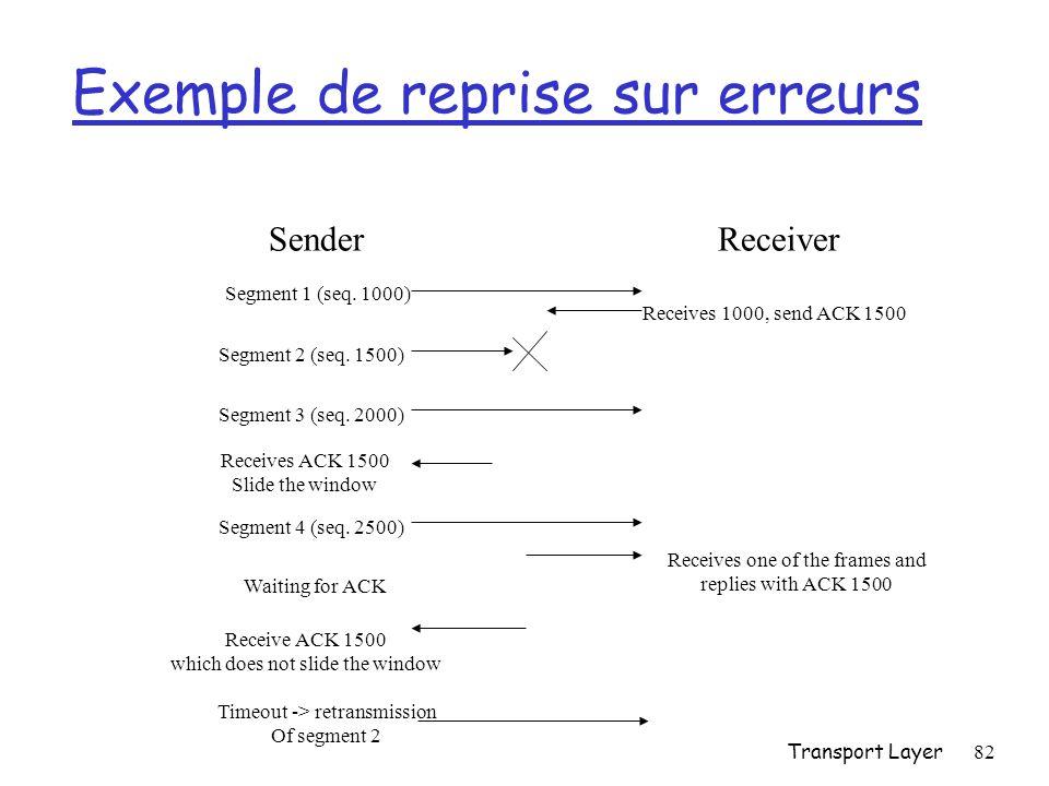Transport Layer82 SenderReceiver Segment 1 (seq.1000) Receives 1000, send ACK 1500 Segment 2 (seq.