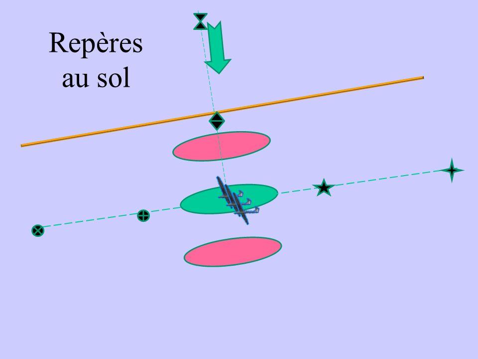 Profil du vent en amont du relief. rotor favorable si la vitesse augmente avec laltitude Lenticulaires Si le vent de chapeau Nuage Cu