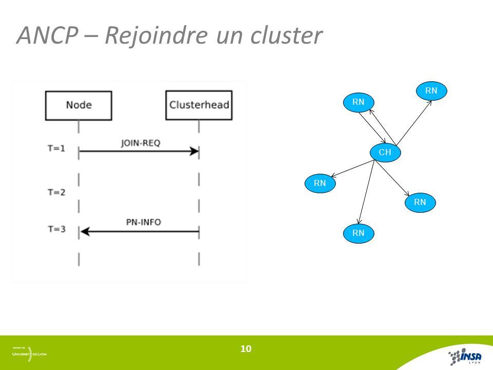 ANCP – Rejoindre un cluster 10 CH RN