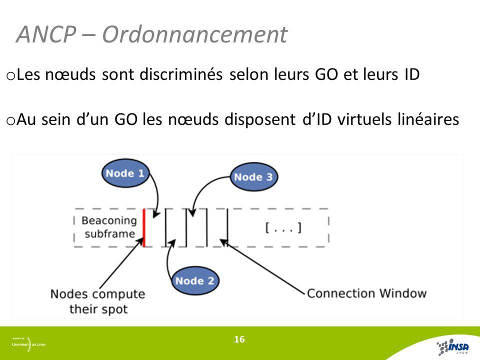 ANCP – Ordonnancement 16 o Les nœuds sont discriminés selon leurs GO et leurs ID o Au sein dun GO les nœuds disposent dID virtuels linéaires