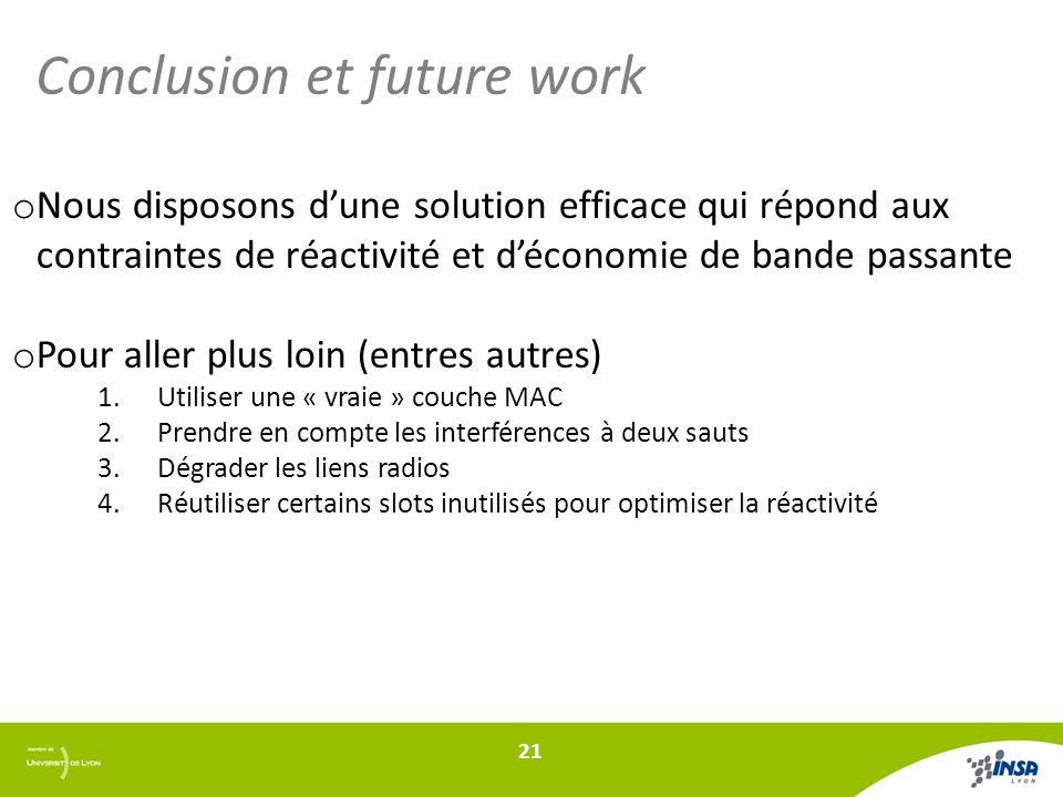 Conclusion et future work o Nous disposons dune solution efficace qui répond aux contraintes de réactivité et déconomie de bande passante o Pour aller