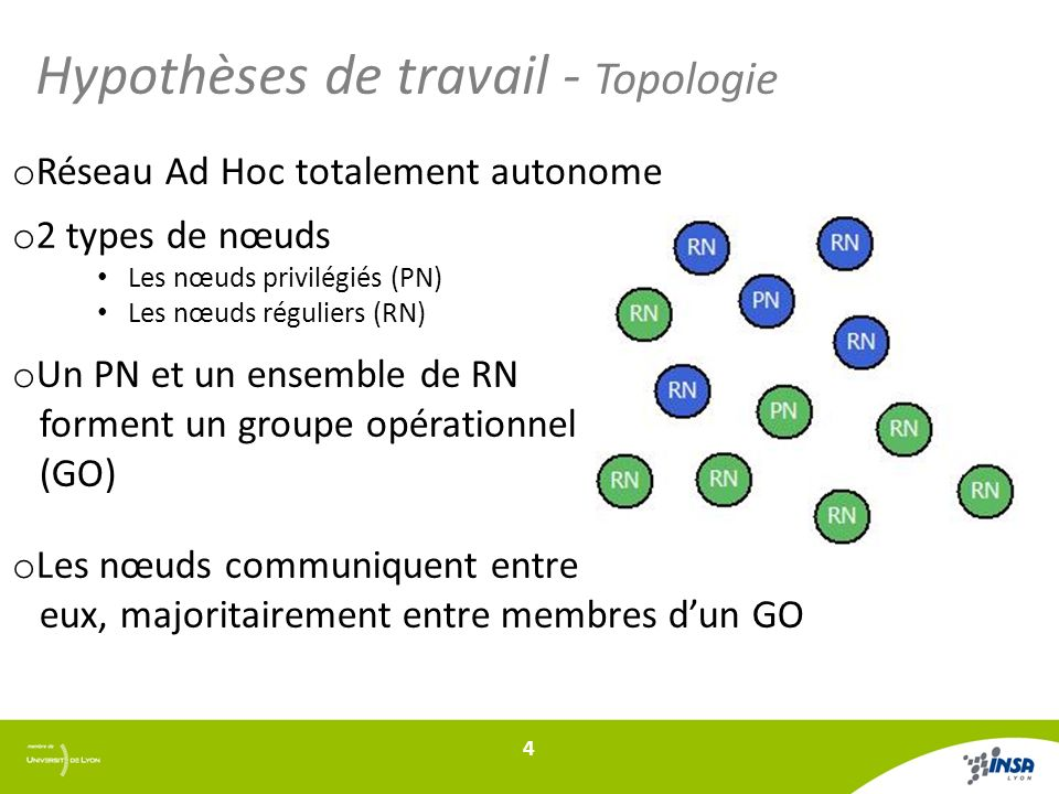 Hypothèses de travail - Topologie o Réseau Ad Hoc totalement autonome o 2 types de nœuds Les nœuds privilégiés (PN) Les nœuds réguliers (RN) o Un PN et un ensemble de RN forment un groupe opérationnel (GO) o Les nœuds communiquent entre eux, majoritairement entre membres dun GO 4