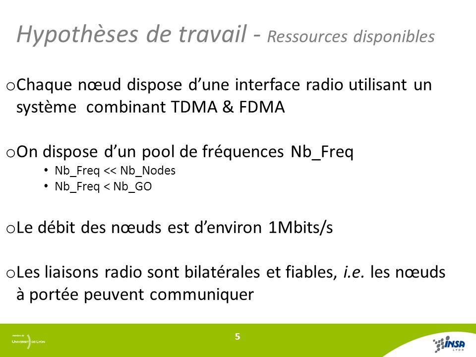 Hypothèses de travail - Ressources disponibles o Chaque nœud dispose dune interface radio utilisant un système combinant TDMA & FDMA o On dispose dun pool de fréquences Nb_Freq Nb_Freq << Nb_Nodes Nb_Freq < Nb_GO o Le débit des nœuds est denviron 1Mbits/s o Les liaisons radio sont bilatérales et fiables, i.e.