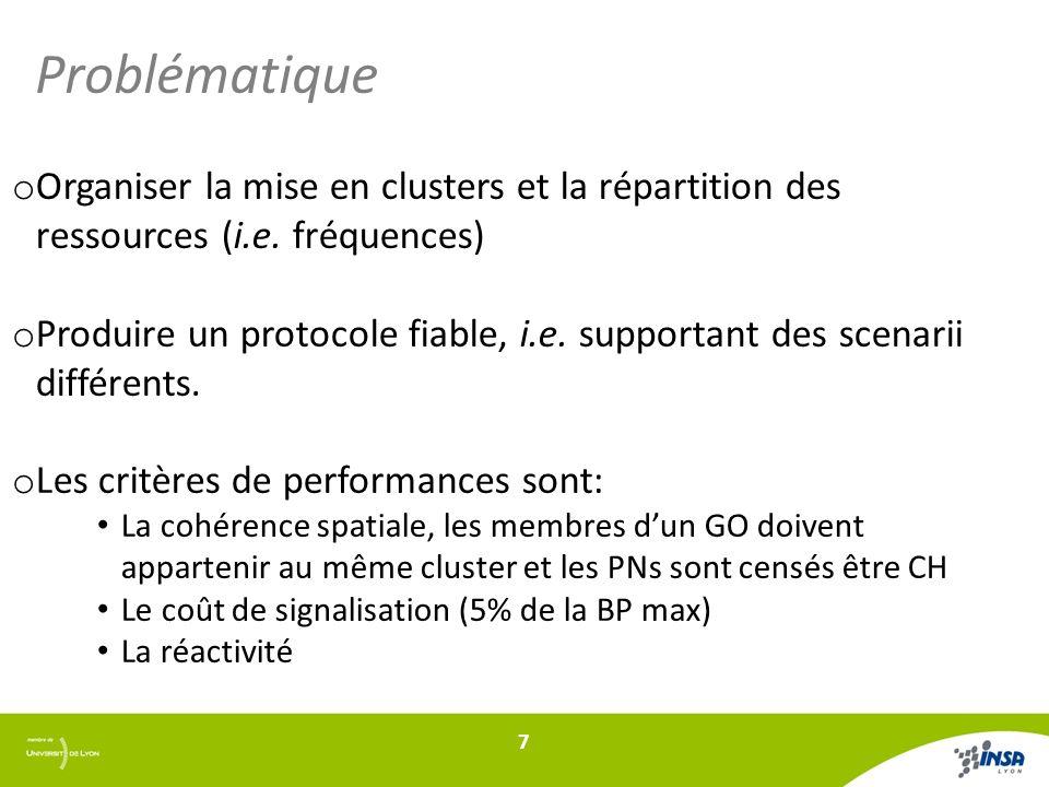 Problématique o Organiser la mise en clusters et la répartition des ressources (i.e. fréquences) o Produire un protocole fiable, i.e. supportant des s