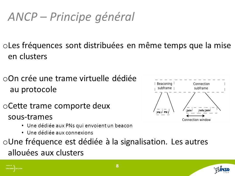 ANCP – Principe général o Les fréquences sont distribuées en même temps que la mise en clusters o On crée une trame virtuelle dédiée au protocole o Ce
