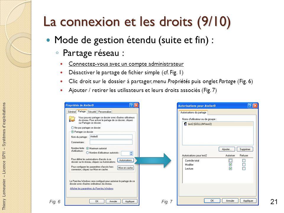 Thierry Lemeunier – Licence SPI1 – Systèmes dexploitations La connexion et les droits (10/10) Accéder à un partage réseau : Lancer un Explorer Commande Connecter un lecteur réseau du menu Outils Cliquez sur Parcourir (Fig.