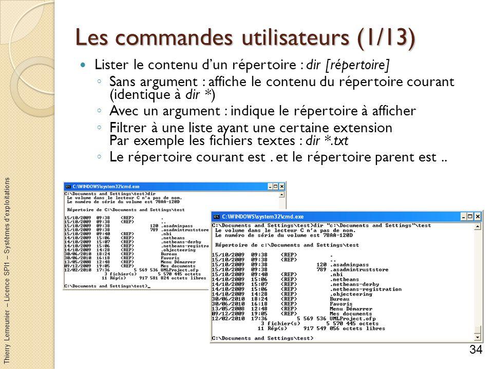 Thierry Lemeunier – Licence SPI1 – Systèmes dexploitations Les commandes utilisateurs (2/13) Affiche graphiquement la structure dun répertoire ou dun disque : tree [répertoire] 35