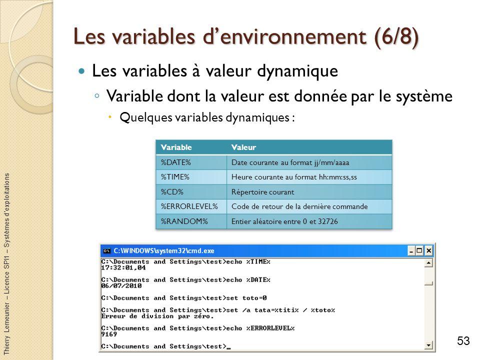 Thierry Lemeunier – Licence SPI1 – Systèmes dexploitations Les variables denvironnement (7/8) La variable denvironnement PATH Elle donne une liste de chemins de recherche (séparés par des point-virgules) de fichiers exécutables Deux manières dafficher la variable : La commande path sans argument Afficher directement la variable : echo %PATH% Deux manières de modifier la variable : La commande path : path chemin1;chemin2; chemin3 La commande set : set path=chemin1;chemin2;chemin3 54