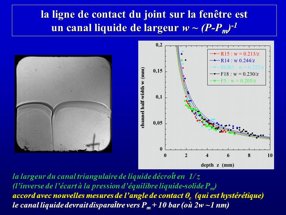 la ligne de contact du joint sur la fenêtre est un canal liquide de largeur w ~ (P-P m ) -1 la largeur du canal triangulaire de liquide décro î t en 1