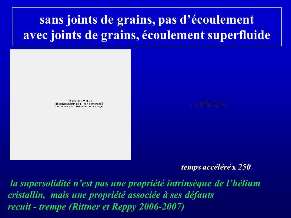 notre opinion résumée le 16 juin 08 expériences: 2 grands types dinterprétations concurrentes superfluidité dune partie de la matière, associée aux défauts dune manière mystérieuse (I/K) 1/2 diminue parce que linertie I diminue (I/K) 1/2 diminue parce que linertie I diminue pas de superfluidité un changement de la dynamique des défauts (dislocations .