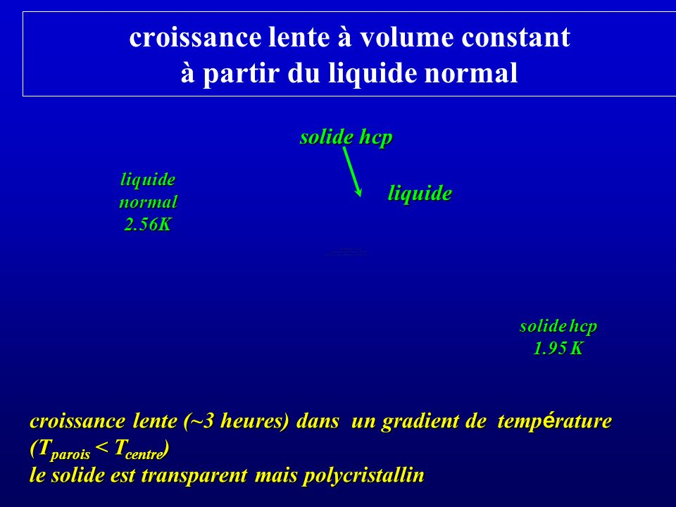 fusion dun cristal après croissance à V constant des canaux liquides apparaissent au contact de chaque joint de grain avec les fenêtres grains < 10 m m û rissement 0.04 K