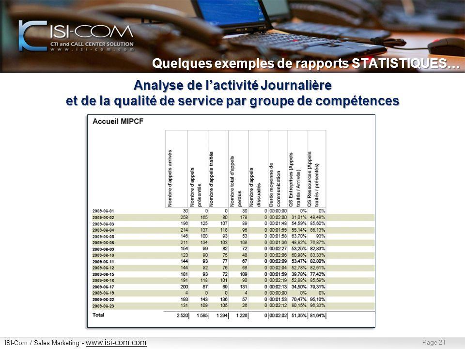 ISI-Com / Sales Marketing - www.isi-com.com www.isi-com.com Page 21 Quelques exemples de rapports STATISTIQUES… Analyse de lactivité Journalière et de la qualité de service par groupe de compétences