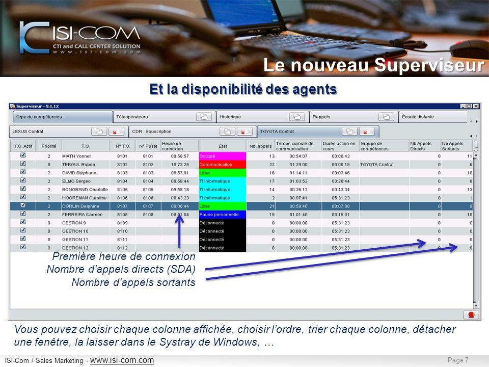 ISI-Com / Sales Marketing - www.isi-com.com www.isi-com.com Page 7 Première heure de connexion Nombre dappels directs (SDA) Nombre dappels sortants Et la disponibilité des agents Vous pouvez choisir chaque colonne affichée, choisir lordre, trier chaque colonne, détacher une fenêtre, la laisser dans le Systray de Windows, … Le nouveau Superviseur