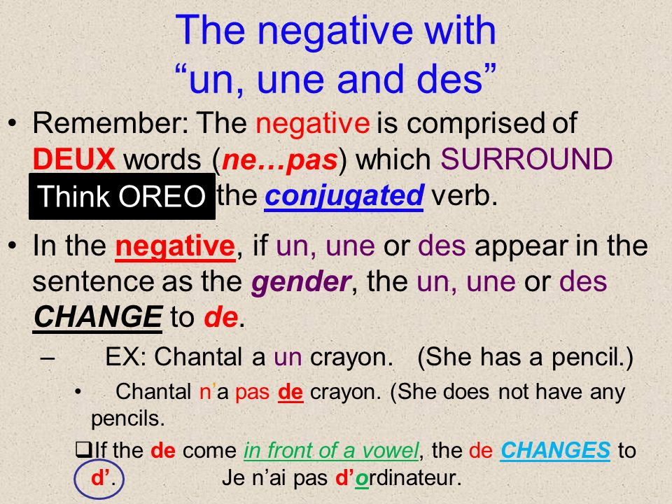 The negative with un, une and des Remember: The negative is comprised of DEUX words (ne…pas) which SURROUND ___________the conjugated verb. In the neg