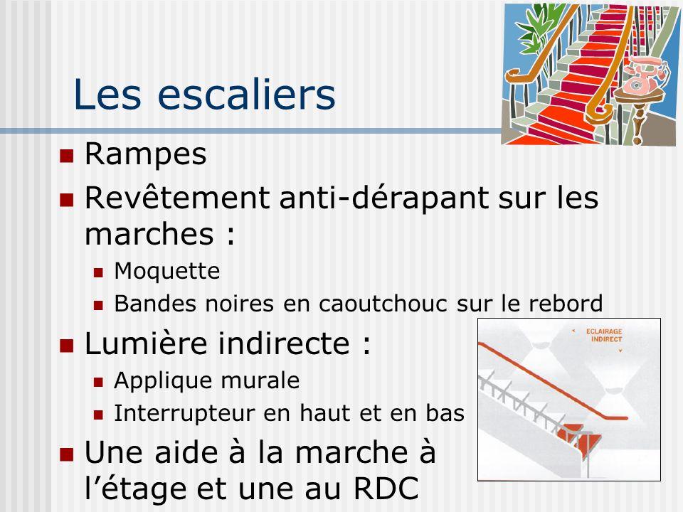 Les escaliers Rampes Revêtement anti-dérapant sur les marches : Moquette Bandes noires en caoutchouc sur le rebord Lumière indirecte : Applique murale