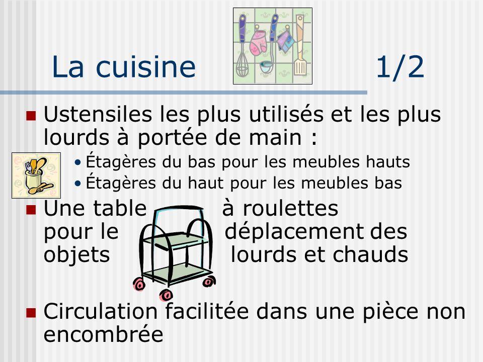 La cuisine 1/2 Ustensiles les plus utilisés et les plus lourds à portée de main : Étagères du bas pour les meubles hauts Étagères du haut pour les meu