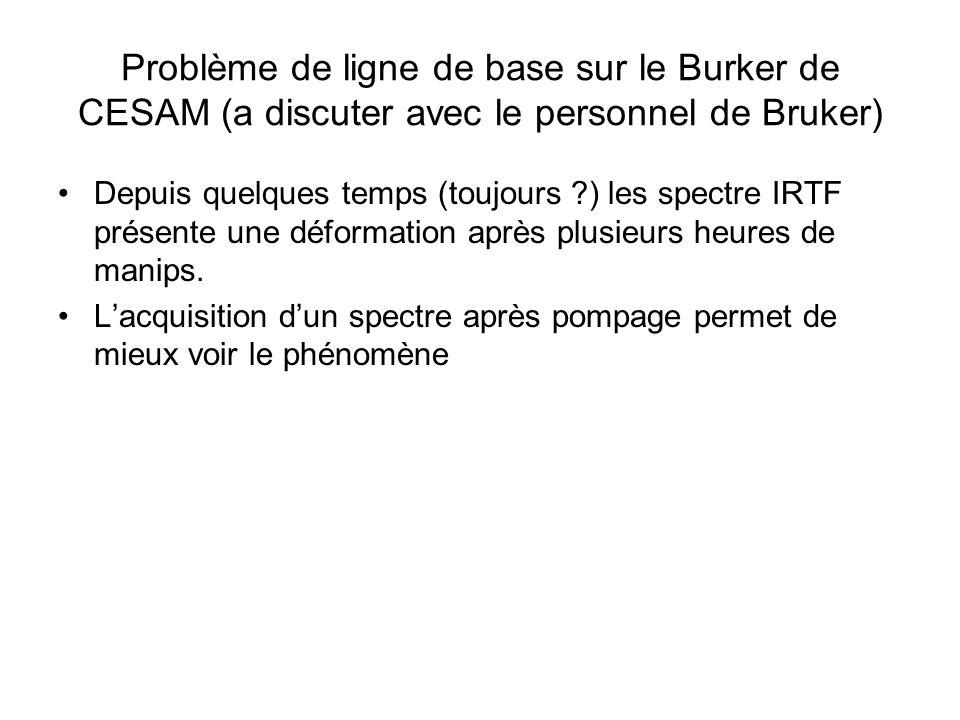 Problème de ligne de base sur le Burker de CESAM (a discuter avec le personnel de Bruker) Depuis quelques temps (toujours ?) les spectre IRTF présente